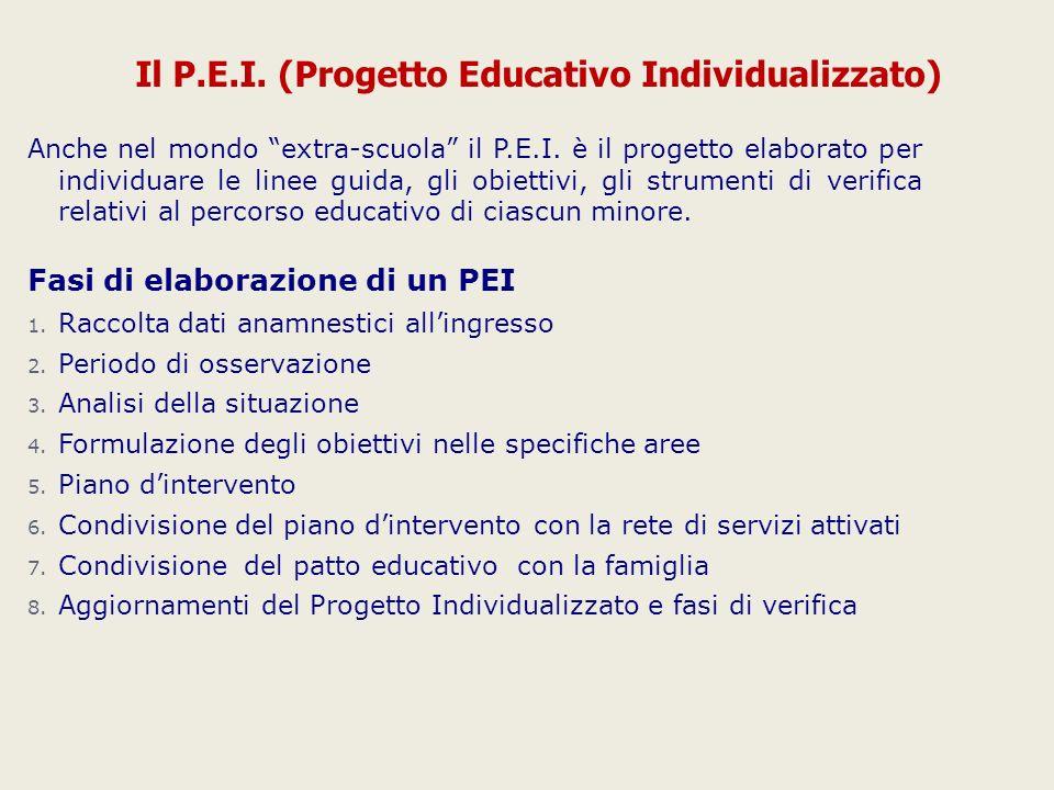 Anche nel mondo extra-scuola il P.E.I. è il progetto elaborato per individuare le linee guida, gli obiettivi, gli strumenti di verifica relativi al pe