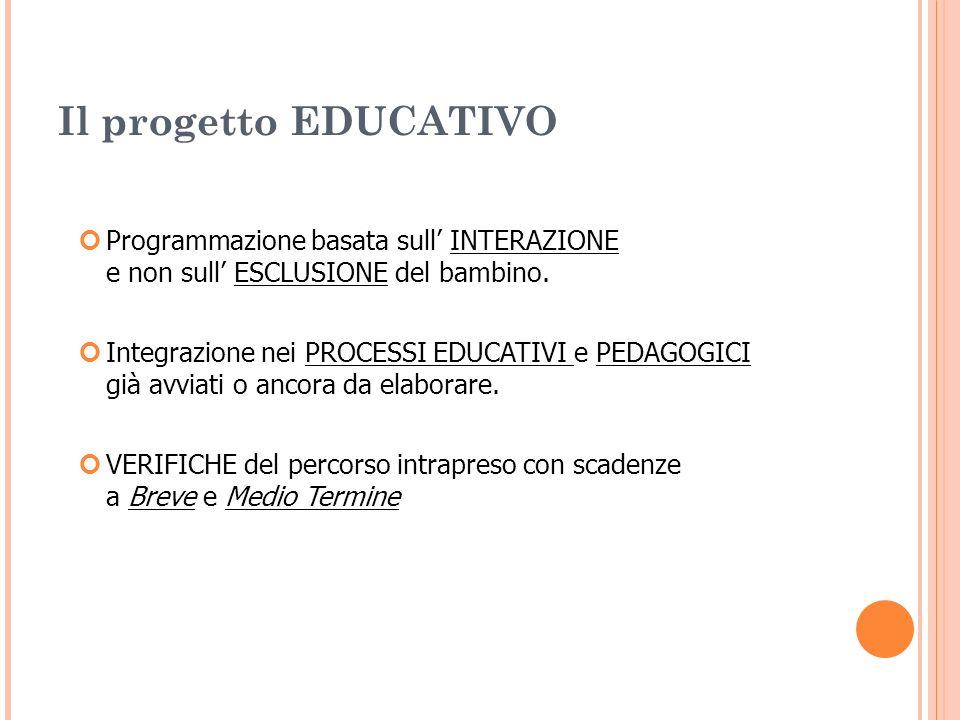 Il progetto EDUCATIVO Programmazione basata sull INTERAZIONE e non sull ESCLUSIONE del bambino. Integrazione nei PROCESSI EDUCATIVI e PEDAGOGICI già a