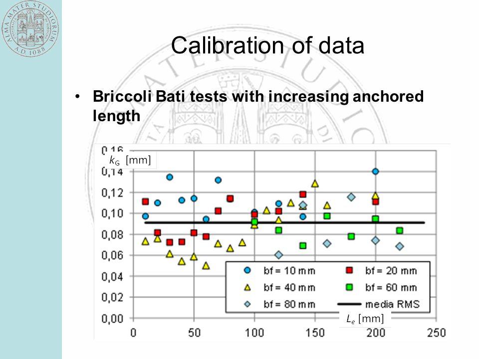 Calibration of data Briccoli Bati tests with increasing anchored length
