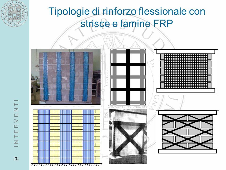 20 Tipologie di rinforzo flessionale con strisce e lamine FRP I N T E R V E N T I