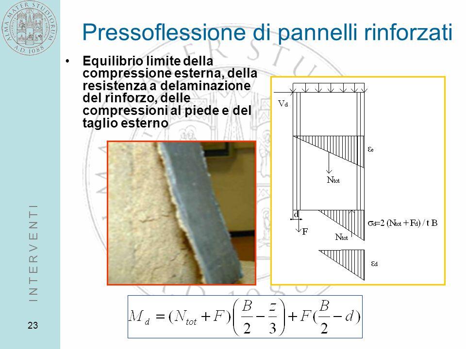 23 Pressoflessione di pannelli rinforzati Equilibrio limite della compressione esterna, della resistenza a delaminazione del rinforzo, delle compressi