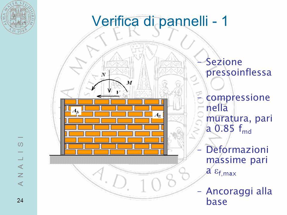 24 Verifica di pannelli - 1 –Sezione pressoinflessa –compressione nella muratura, pari a 0.85 f md –Deformazioni massime pari a f,max –Ancoraggi alla
