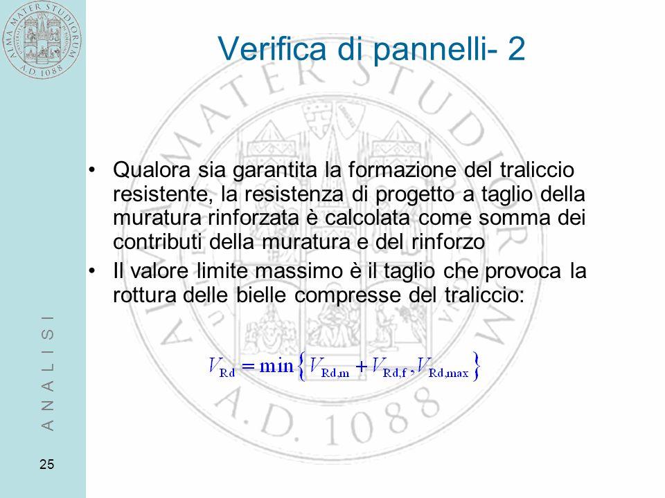 25 Verifica di pannelli- 2 Qualora sia garantita la formazione del traliccio resistente, la resistenza di progetto a taglio della muratura rinforzata