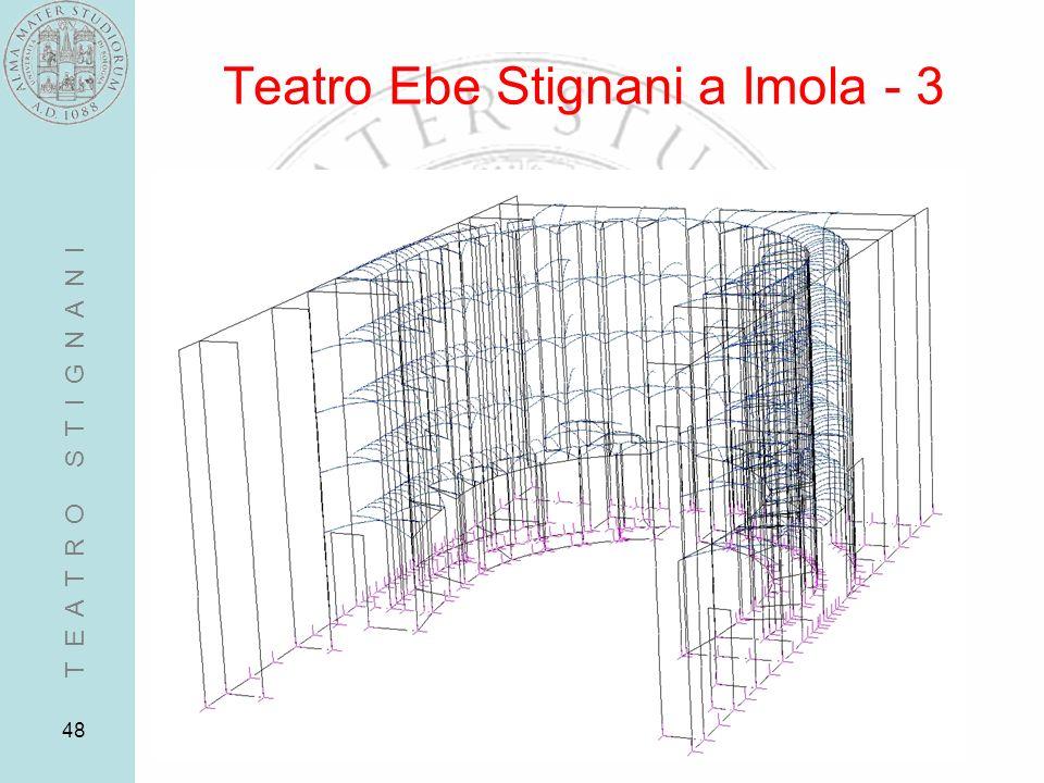48 Teatro Ebe Stignani a Imola - 3 T E A T R O S T I G N A N I