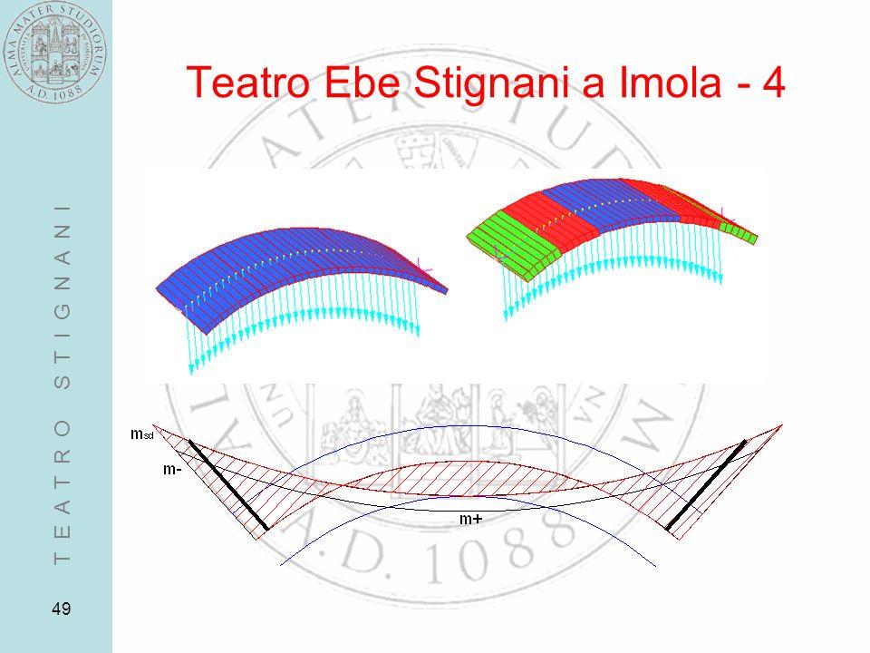 49 Teatro Ebe Stignani a Imola - 4 T E A T R O S T I G N A N I