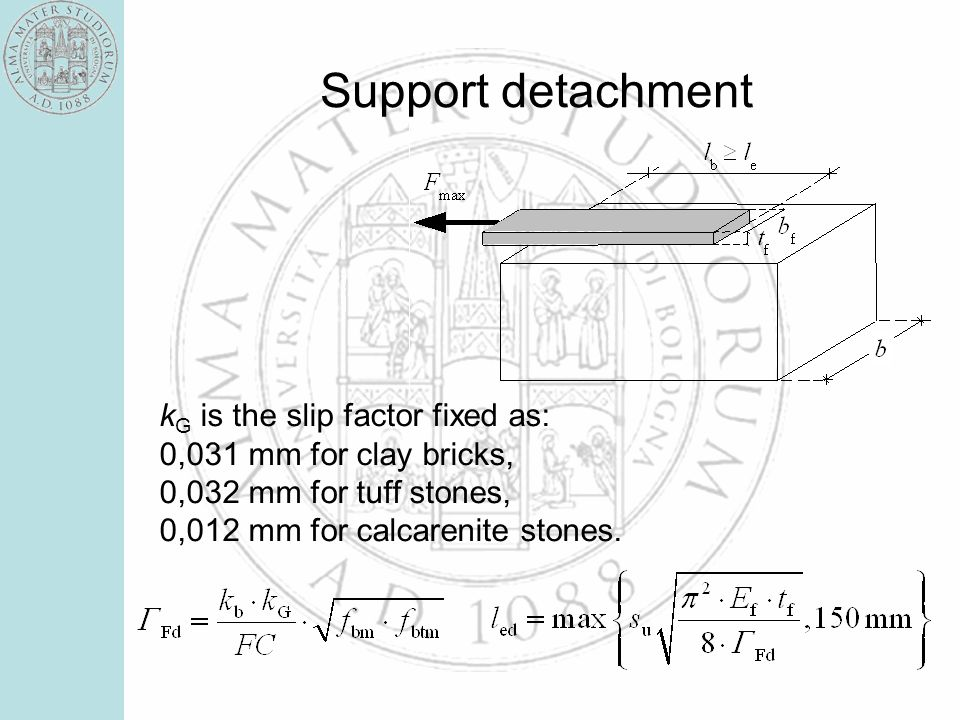 Support detachment k G is the slip factor fixed as: 0,031 mm for clay bricks, 0,032 mm for tuff stones, 0,012 mm for calcarenite stones.