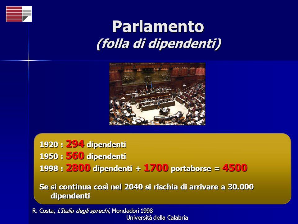 Università della Calabria Parlamento (folla di dipendenti) 1920 : 294 dipendenti 1950 : 560 dipendenti 1998 : 2800 dipendenti + 1700 portaborse = 4500 Se si continua così nel 2040 si rischia di arrivare a 30.000 dipendenti R.