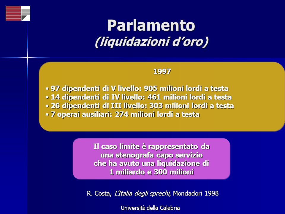 Università della Calabria Parlamento (liquidazioni doro) 1997 97 dipendenti di V livello: 905 milioni lordi a testa 97 dipendenti di V livello: 905 milioni lordi a testa 14 dipendenti di IV livello: 461 milioni lordi a testa 14 dipendenti di IV livello: 461 milioni lordi a testa 26 dipendenti di III livello: 303 milioni lordi a testa 26 dipendenti di III livello: 303 milioni lordi a testa 7 operai ausiliari: 274 milioni lordi a testa 7 operai ausiliari: 274 milioni lordi a testa R.