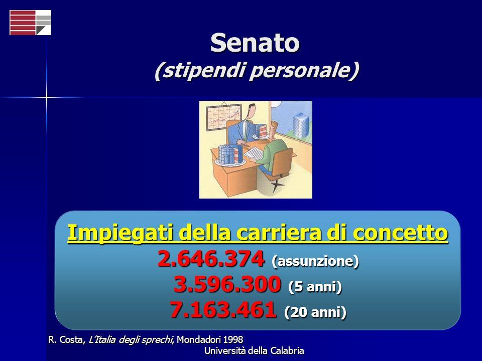 Università della Calabria Senato (stipendi personale) R. Costa, LItalia degli sprechi, Mondadori 1998 Impiegati della carriera di concetto 2.646.374 (