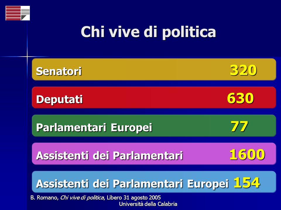 Università della Calabria Chi vive di politica B. Romano, Chi vive di politica, Libero 31 agosto 2005 Deputati 630 Senatori 320 Parlamentari Europei 7