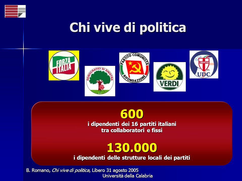 Università della Calabria Chi vive di politica B. Romano, Chi vive di politica, Libero 31 agosto 2005 600 i dipendenti dei 16 partiti italiani tra col