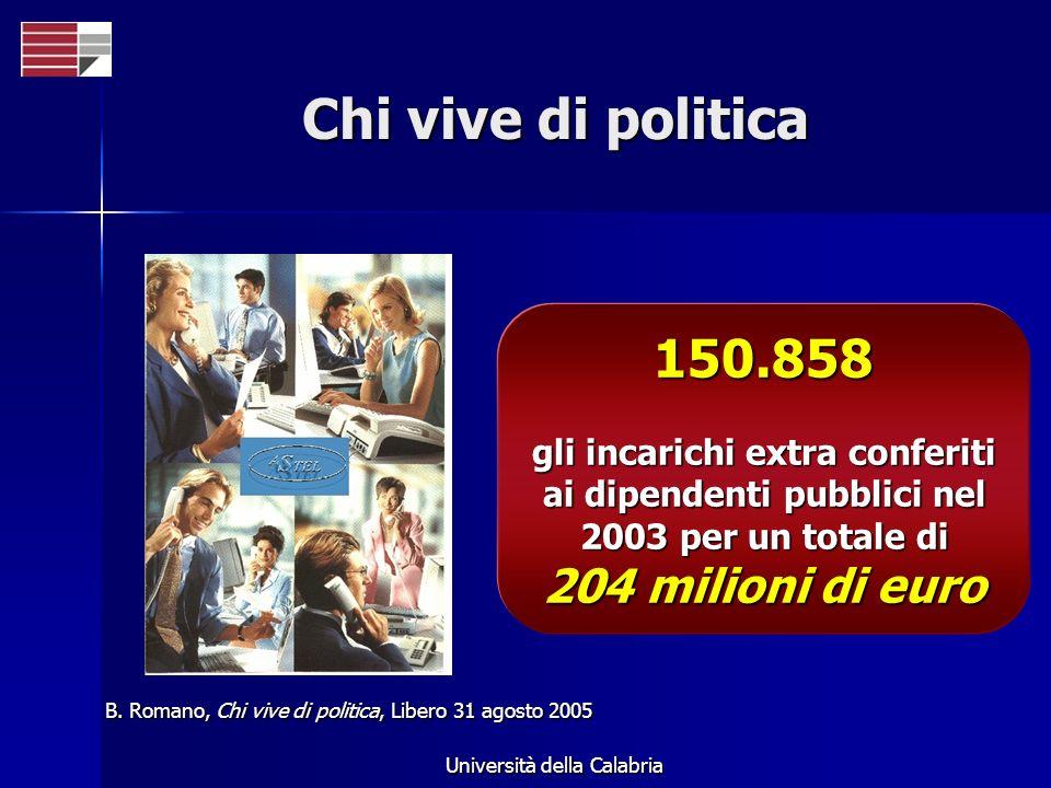 Università della Calabria Chi vive di politica B. Romano, Chi vive di politica, Libero 31 agosto 2005 150.858 gli incarichi extra conferiti ai dipende