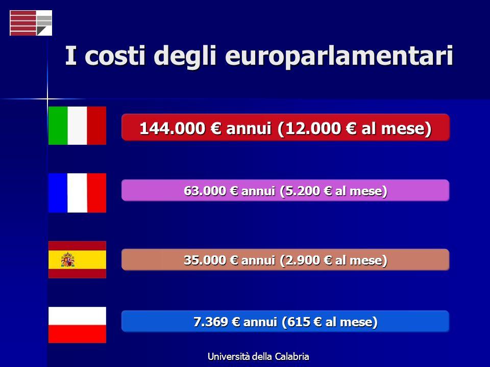 Università della Calabria I costi degli europarlamentari 144.000 annui (12.000 al mese) 7.369 annui (615 al mese) 35.000 annui (2.900 al mese) 63.000 annui (5.200 al mese)