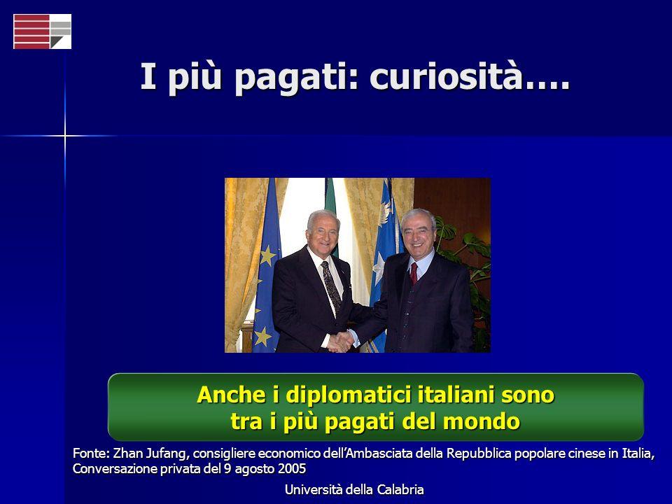Università della Calabria I più pagati: curiosità…. Fonte: Zhan Jufang, consigliere economico dellAmbasciata della Repubblica popolare cinese in Itali