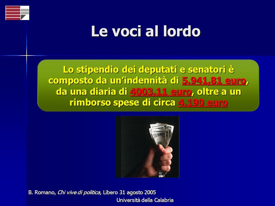 Università della Calabria Le voci al lordo B.