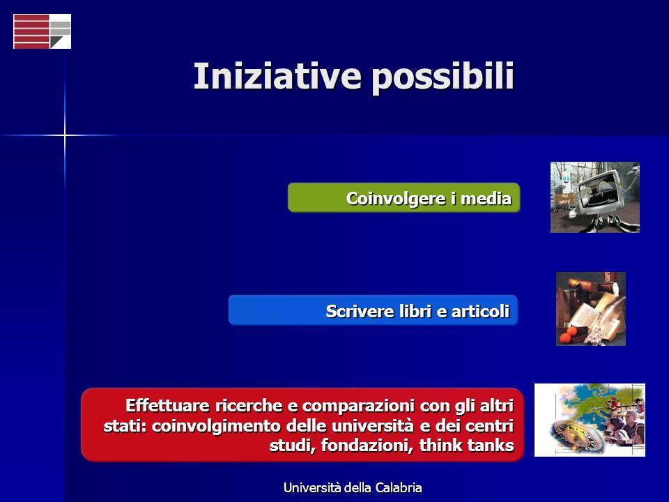 Università della Calabria Iniziative possibili Coinvolgere i media Scrivere libri e articoli Effettuare ricerche e comparazioni con gli altri stati: coinvolgimento delle università e dei centri studi, fondazioni, think tanks