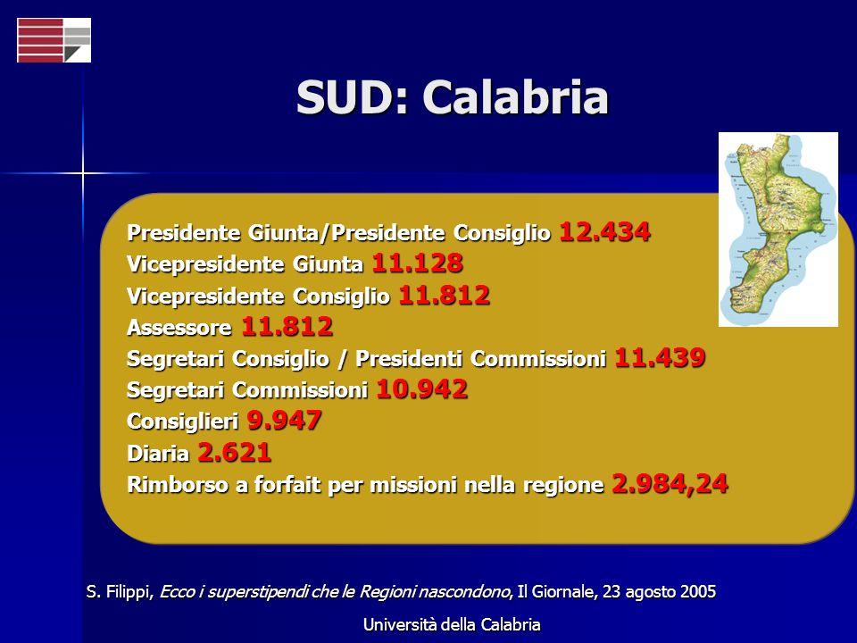 Università della Calabria SUD: Calabria Presidente Giunta/Presidente Consiglio 12.434 Vicepresidente Giunta 11.128 Vicepresidente Consiglio 11.812 Assessore 11.812 Segretari Consiglio / Presidenti Commissioni 11.439 Segretari Commissioni 10.942 Consiglieri 9.947 Diaria 2.621 Rimborso a forfait per missioni nella regione 2.984,24 S.