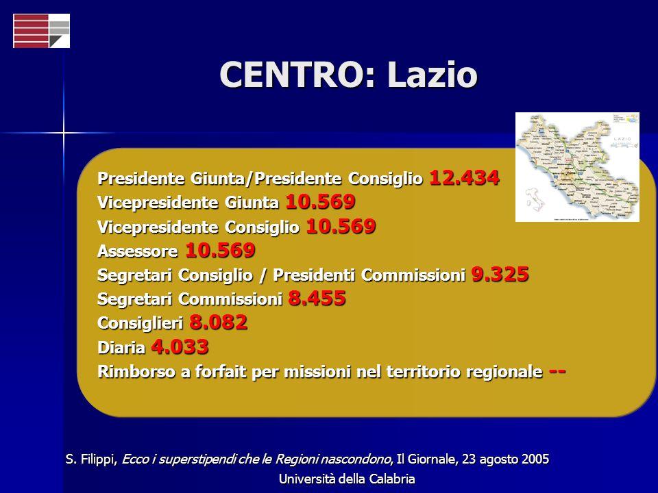 Università della Calabria CENTRO: Lazio Presidente Giunta/Presidente Consiglio 12.434 Vicepresidente Giunta 10.569 Vicepresidente Consiglio 10.569 Ass