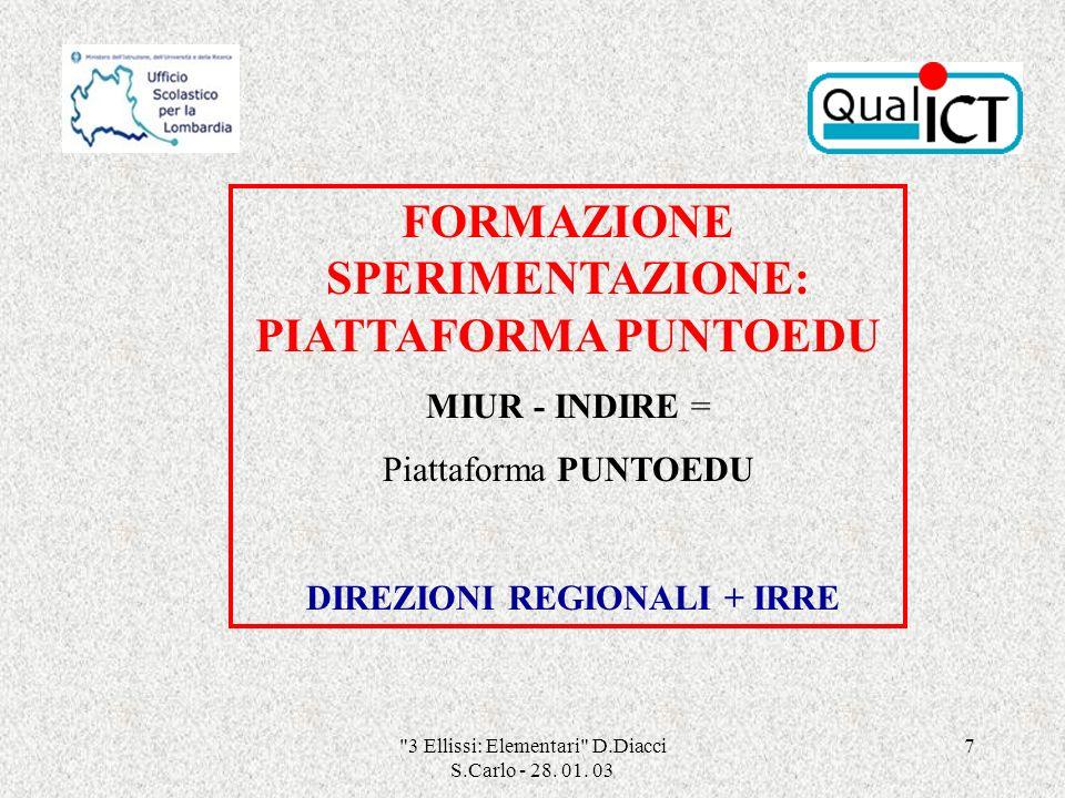 3 Ellissi: Elementari D.Diacci S.Carlo - 28.01.
