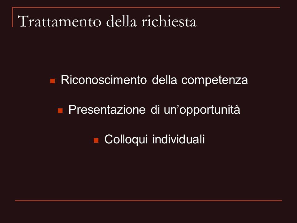 Trattamento della richiesta Riconoscimento della competenza Presentazione di unopportunità Colloqui individuali