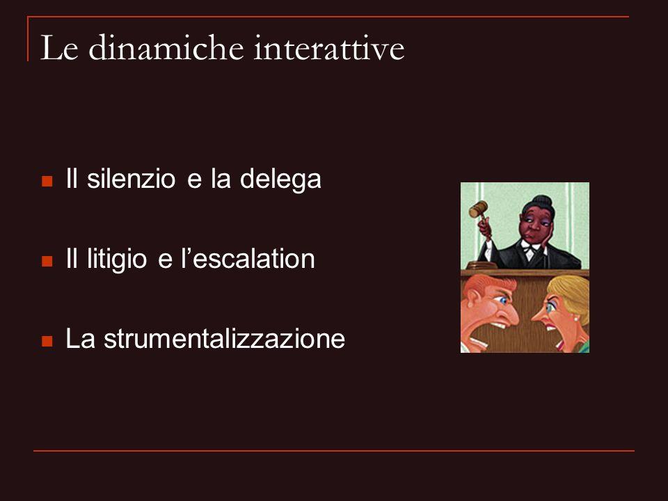 Le dinamiche interattive Il silenzio e la delega Il litigio e lescalation La strumentalizzazione