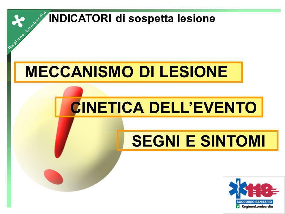 INDICATORI di sospetta lesione MECCANISMO DI LESIONE CINETICA DELLEVENTO SEGNI E SINTOMI