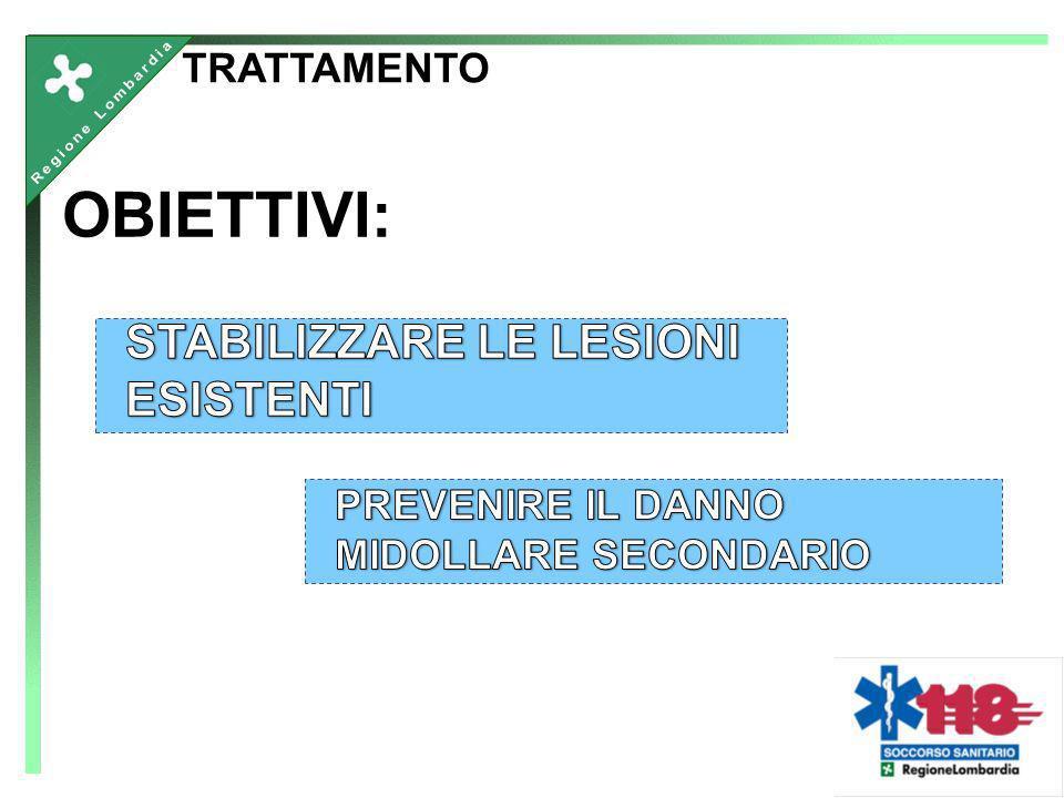in relazione al meccanismo di lesione LESIONE DELLA COLONNA INDICAZIONE ALLIMMOBILIZZAZIONE