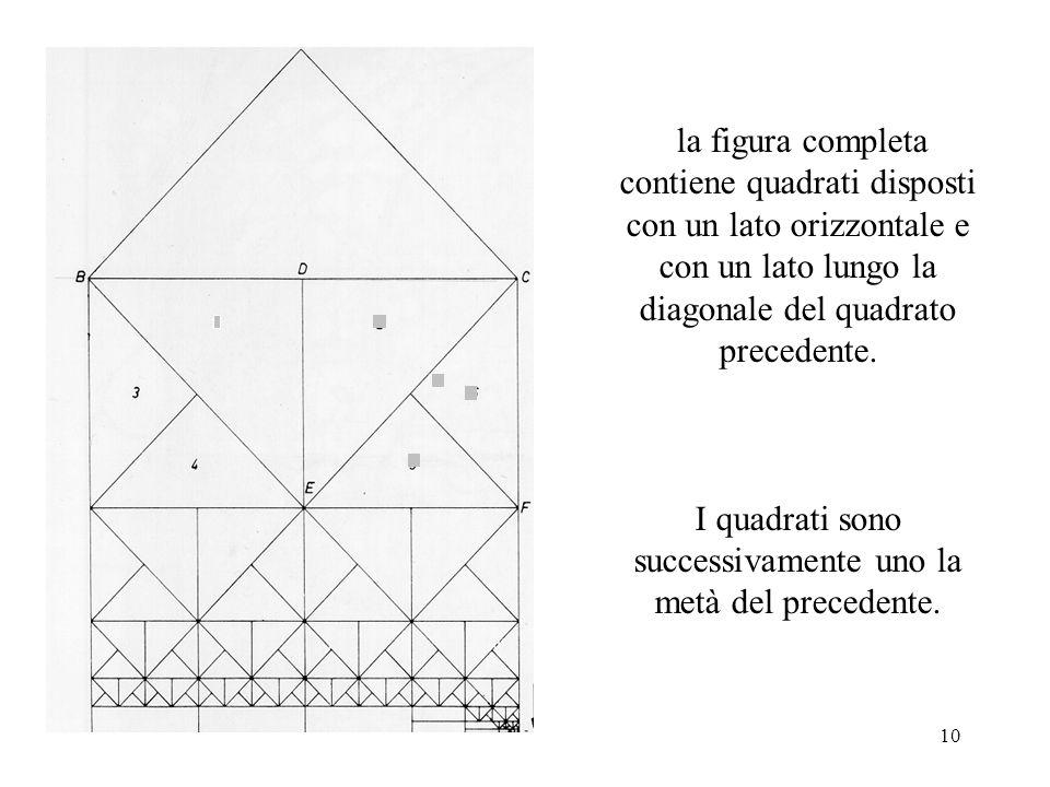 10 la figura completa contiene quadrati disposti con un lato orizzontale e con un lato lungo la diagonale del quadrato precedente. I quadrati sono suc