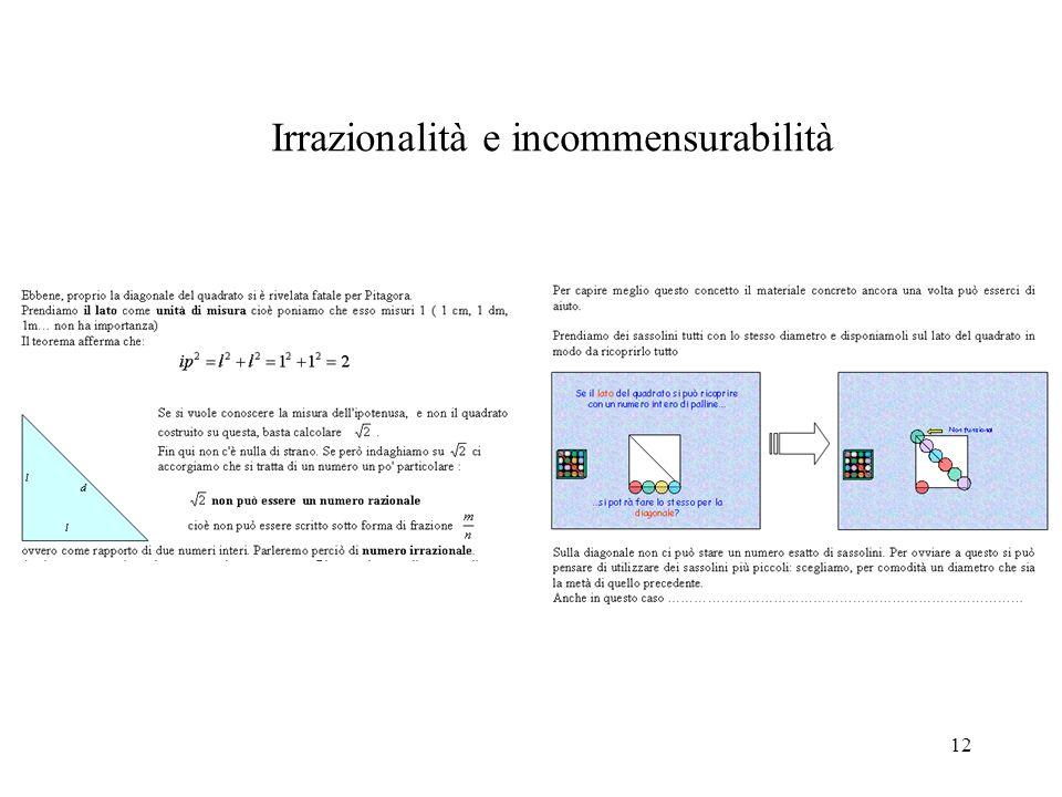 12 Irrazionalità e incommensurabilità