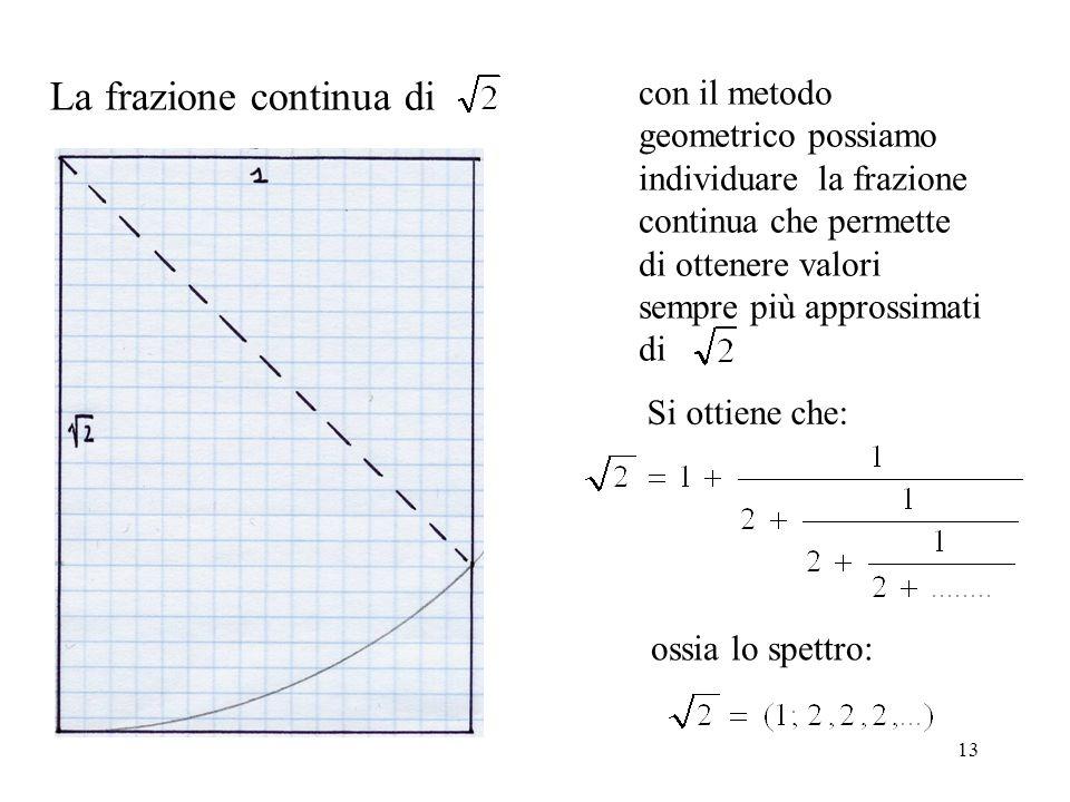 13 con il metodo geometrico possiamo individuare la frazione continua che permette di ottenere valori sempre più approssimati di Si ottiene che: La fr