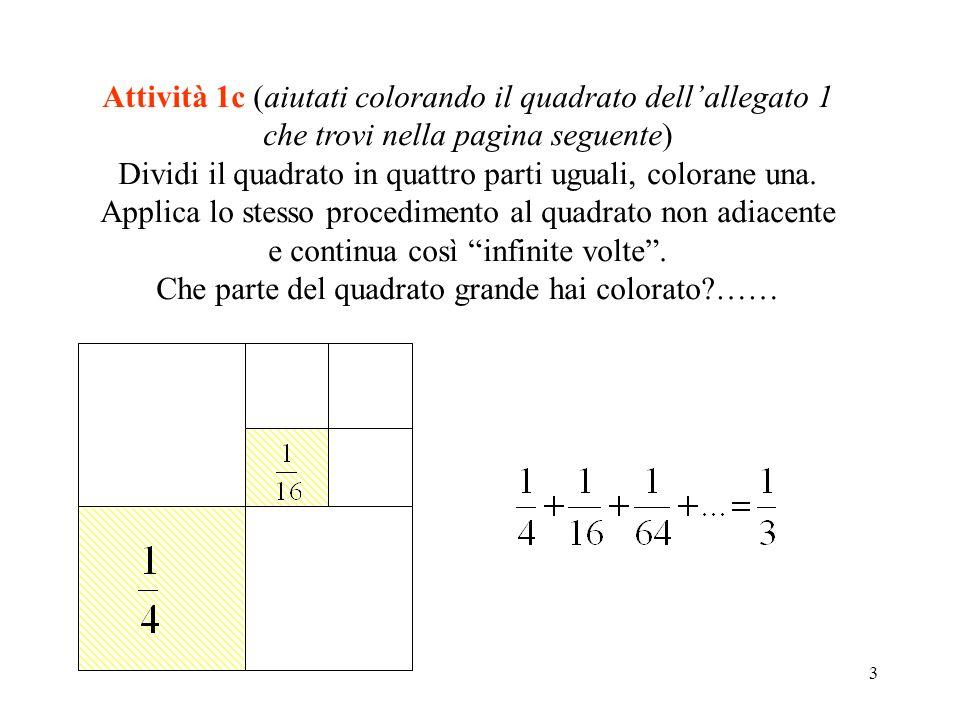3 Attività 1c (aiutati colorando il quadrato dellallegato 1 che trovi nella pagina seguente) Dividi il quadrato in quattro parti uguali, colorane una.