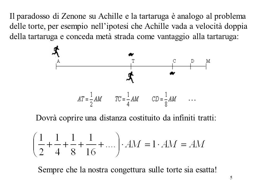 5 Il paradosso di Zenone su Achille e la tartaruga è analogo al problema delle torte, per esempio nellipotesi che Achille vada a velocità doppia della