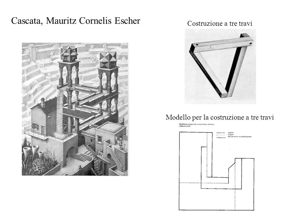 8 Cascata, Mauritz Cornelis Escher Costruzione a tre travi Modello per la costruzione a tre travi