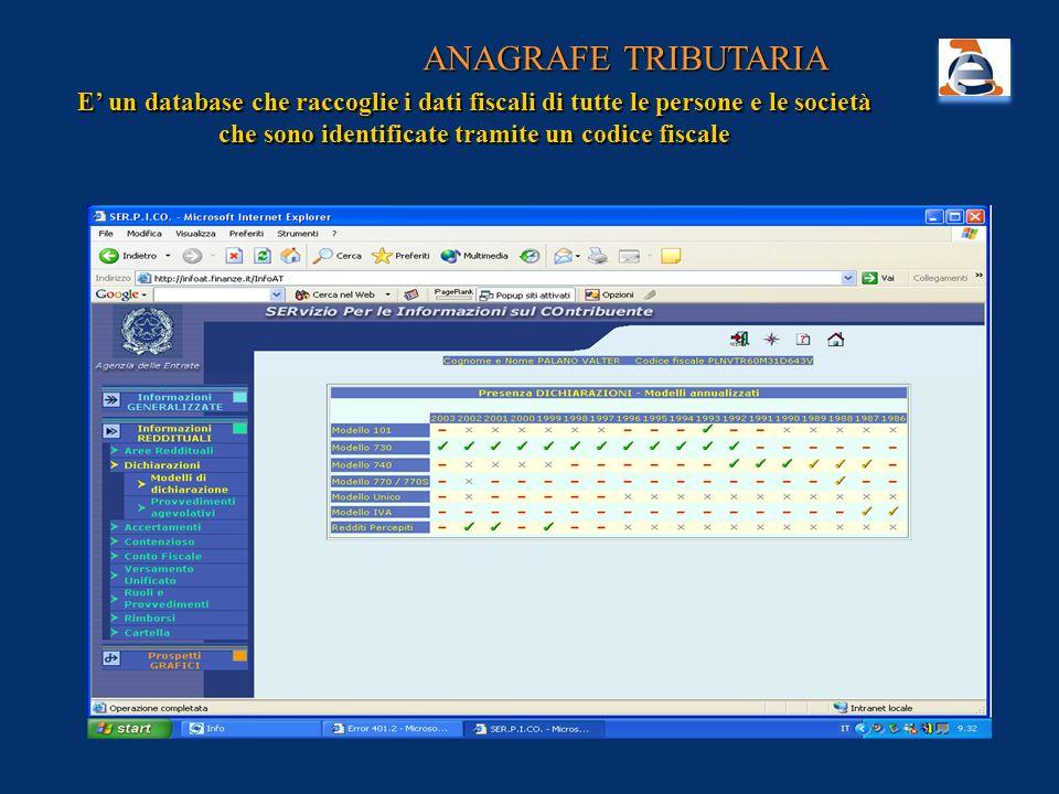 ANAGRAFE TRIBUTARIA E un database che raccoglie i dati fiscali di tutte le persone e le società che sono identificate tramite un codice fiscale