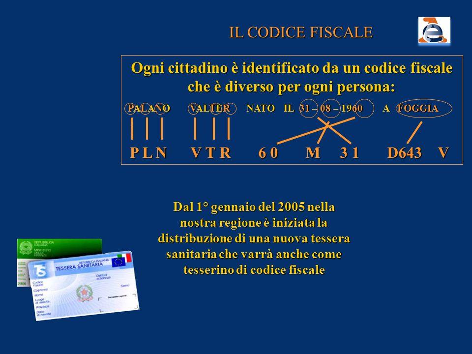 IL CODICE FISCALE Ogni cittadino è identificato da un codice fiscale che è diverso per ogni persona: PALANO VALTER NATO IL 31 – 08 – 1960 A FOGGIA PAL