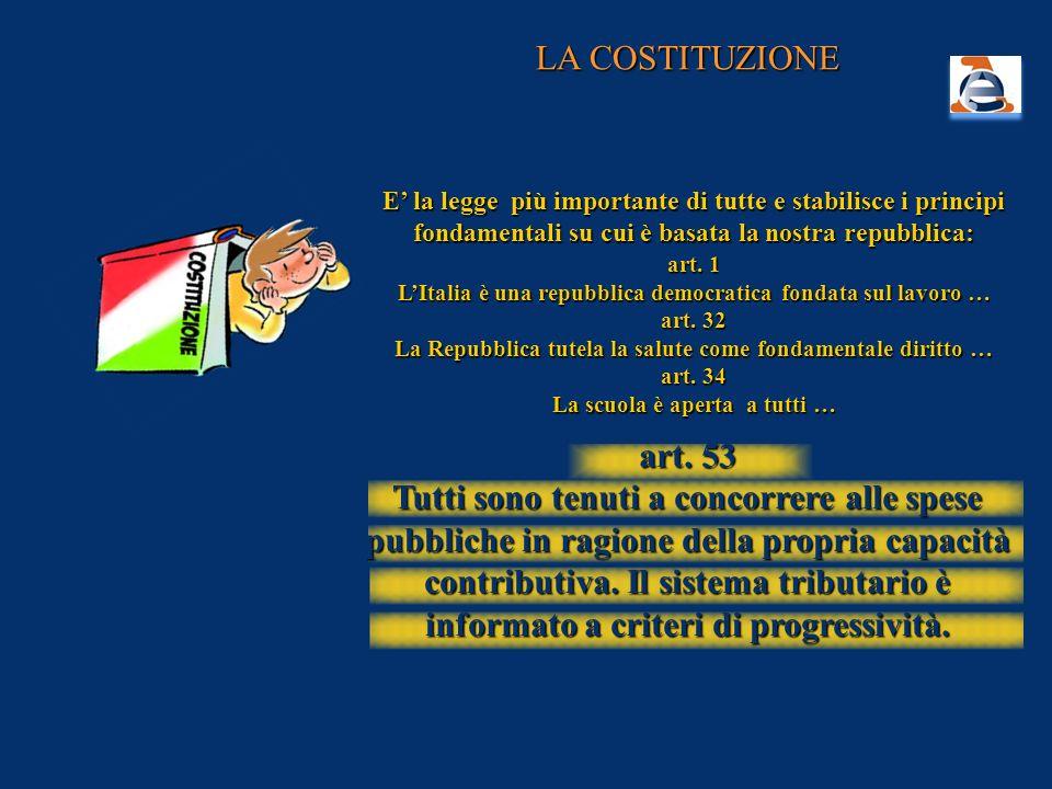 LA COSTITUZIONE E la legge più importante di tutte e stabilisce i principi fondamentali su cui è basata la nostra repubblica: art. 1 LItalia è una rep