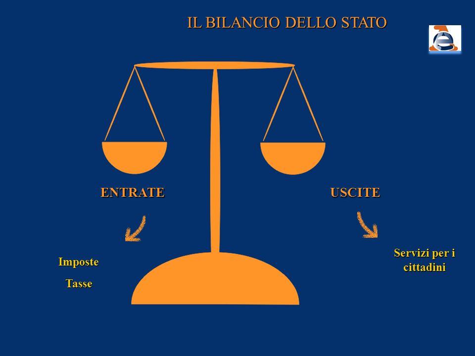 La parola deriva dal latino tributum cioè entrata pubblica nella Roma antica, era il contributo obbligatorio che lo Stato prelevava da ogni tribù in cui erano divisi i cittadini