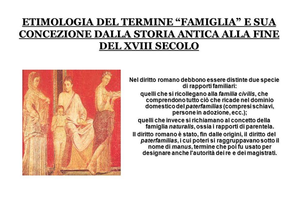 ETIMOLOGIA DEL TERMINE FAMIGLIA E SUA CONCEZIONE DALLA STORIA ANTICA ALLA FINE DEL XVIII SECOLO Nel diritto romano debbono essere distinte due specie