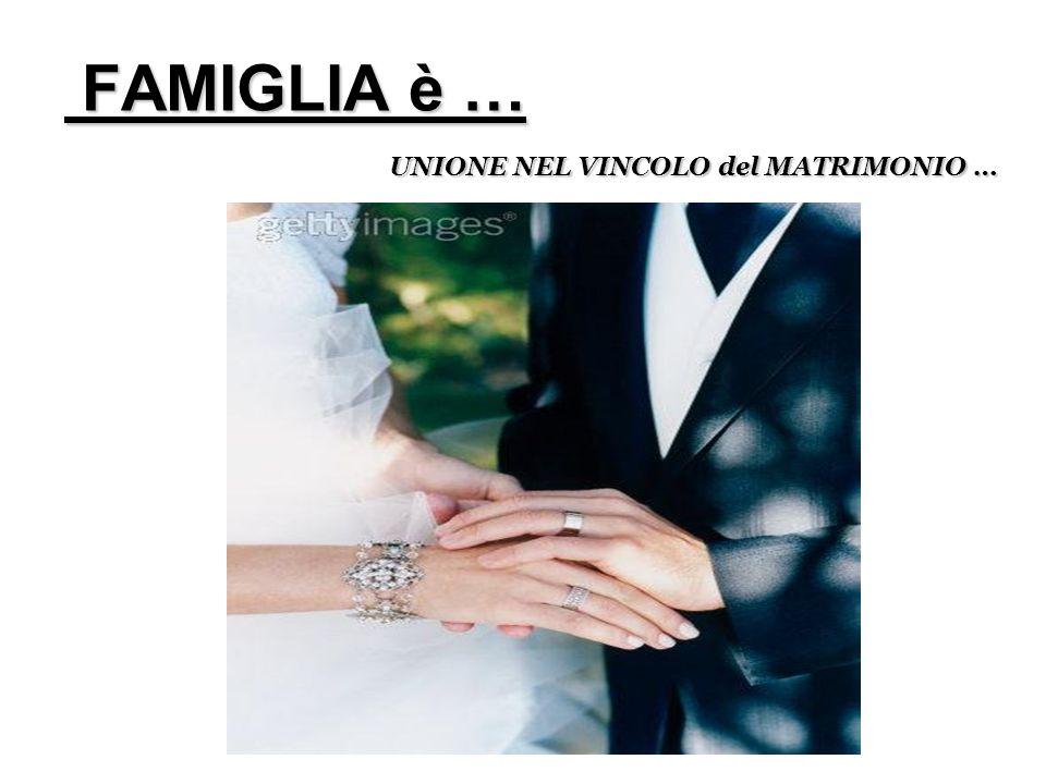 UNIONE NEL VINCOLO del MATRIMONIO …