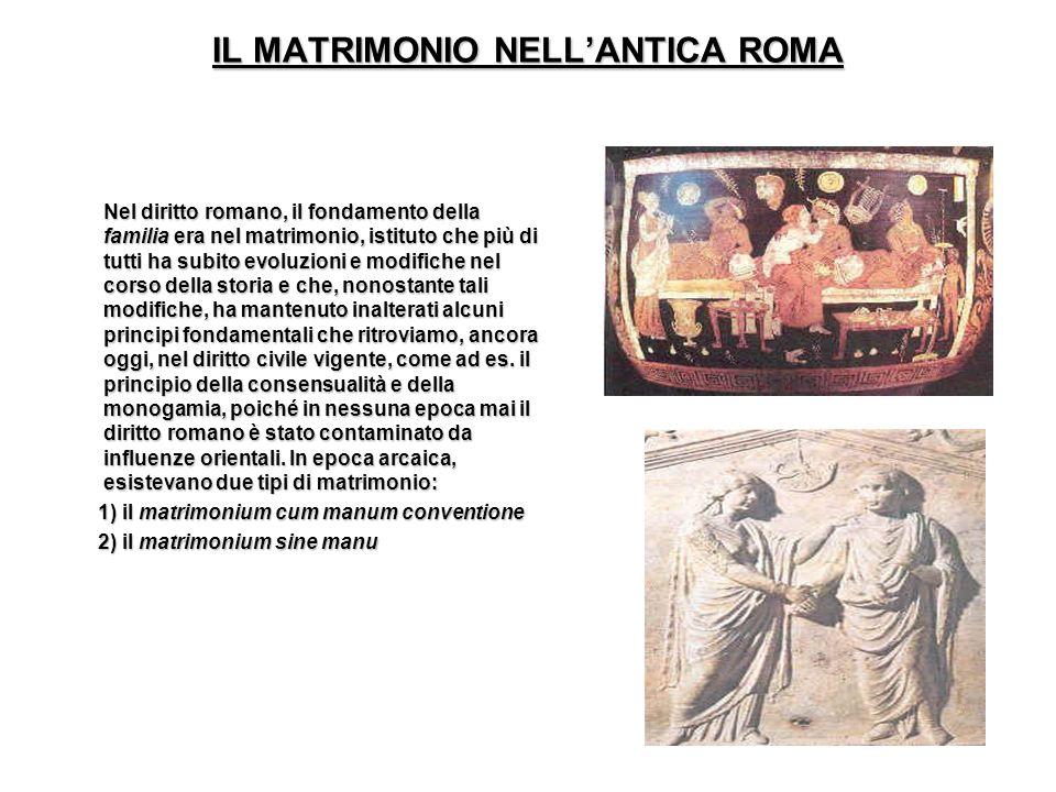 IL MATRIMONIO NELLANTICA ROMA Nel diritto romano, il fondamento della familia era nel matrimonio, istituto che più di tutti ha subito evoluzioni e mod