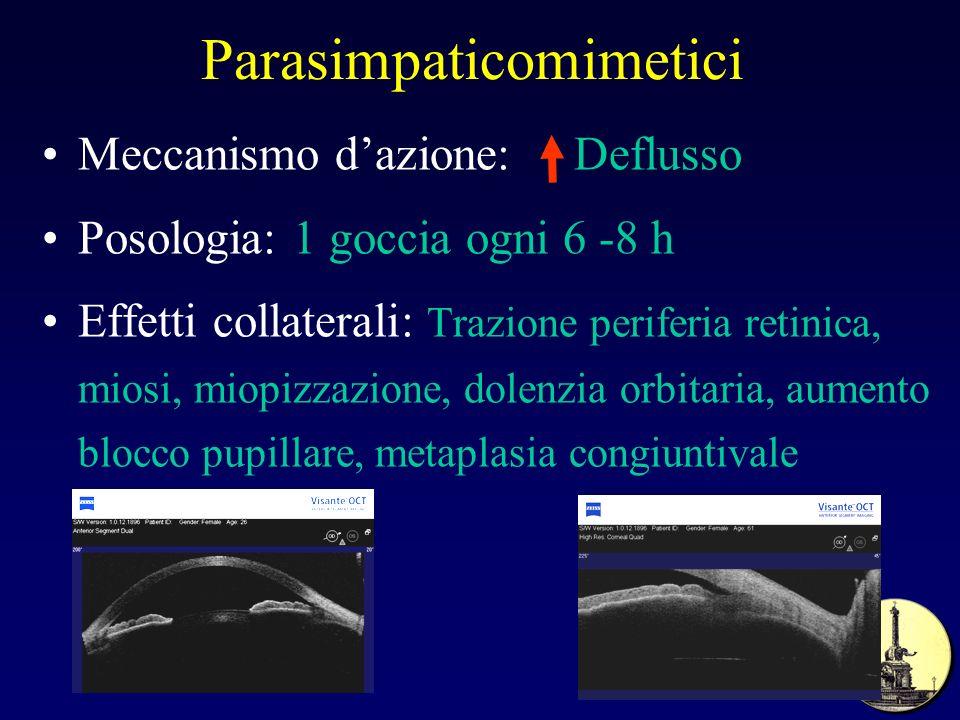 Parasimpaticomimetici Meccanismo dazione: Deflusso Posologia: 1 goccia ogni 6 -8 h Effetti collaterali: Trazione periferia retinica, miosi, miopizzazi