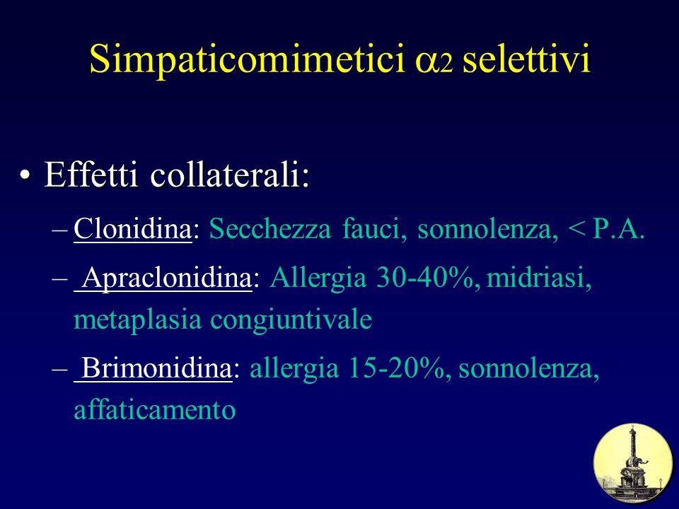 Simpaticomimetici 2 selettivi Effetti collaterali:Effetti collaterali: –Clonidina: Secchezza fauci, sonnolenza, < P.A. – Apraclonidina: Allergia 30-40