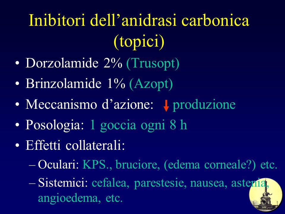 Inibitori dellanidrasi carbonica (topici) Dorzolamide 2% (Trusopt) Brinzolamide 1% (Azopt) Meccanismo dazione: produzione Posologia: 1 goccia ogni 8 h