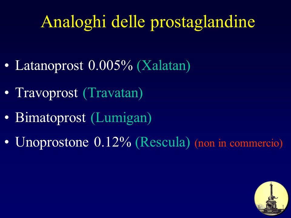 Analoghi delle prostaglandine Latanoprost 0.005% (Xalatan) Travoprost (Travatan) Bimatoprost (Lumigan) Unoprostone 0.12% (Rescula) (non in commercio)