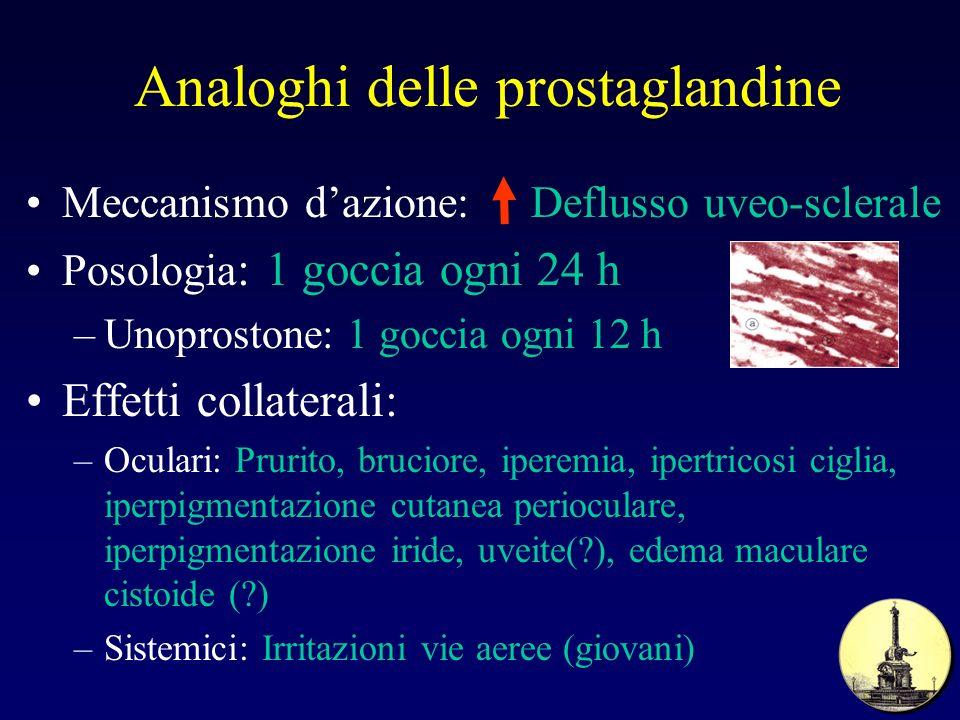 Analoghi delle prostaglandine Meccanismo dazione: Deflusso uveo-sclerale Posologia : 1 goccia ogni 24 h –Unoprostone: 1 goccia ogni 12 h Effetti colla