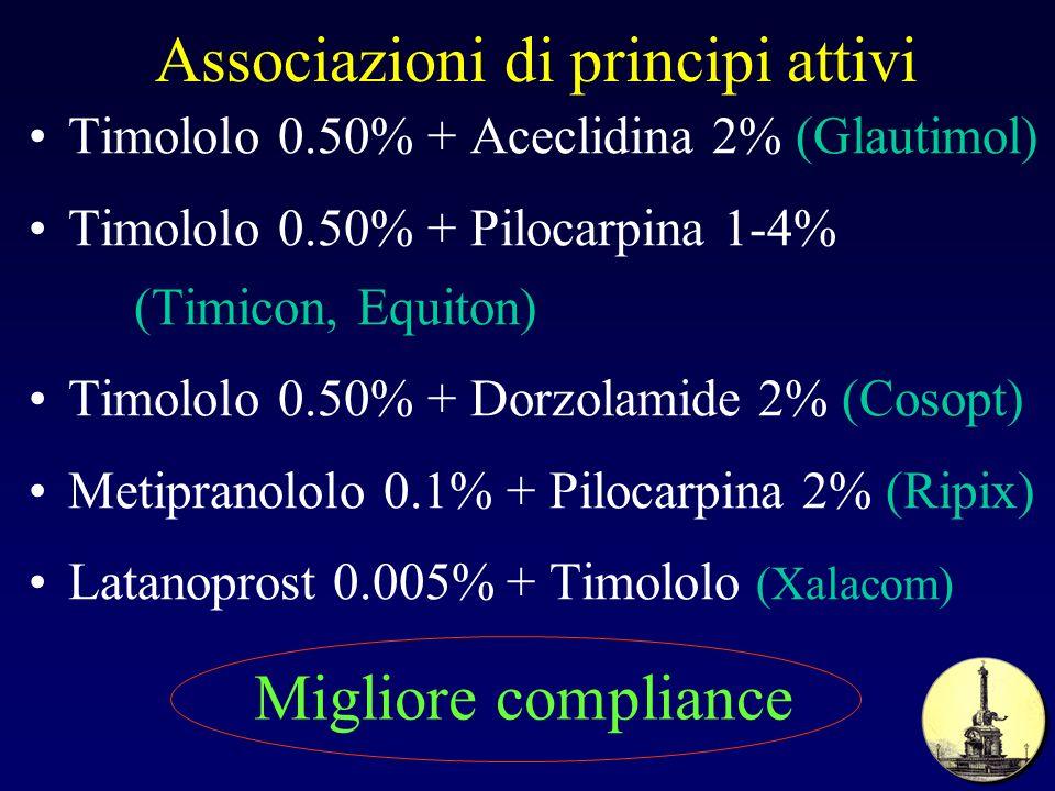 Associazioni di principi attivi Timololo 0.50% + Aceclidina 2% (Glautimol) Timololo 0.50% + Pilocarpina 1-4% (Timicon, Equiton) Timololo 0.50% + Dorzo