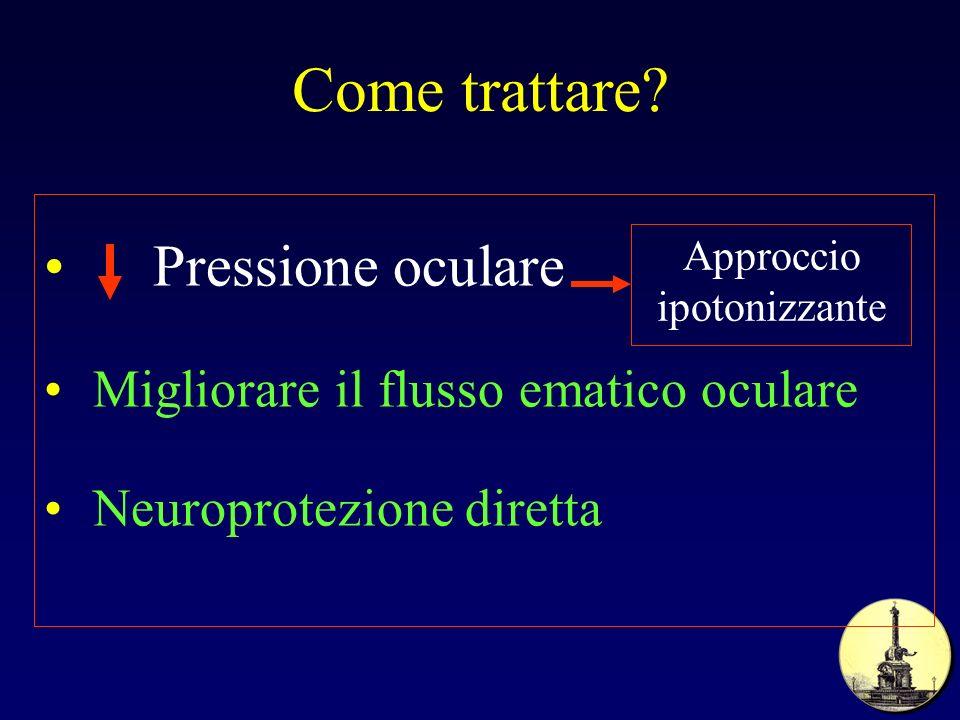 Beta-bloccanti Non-selettivi 1 -selettivi ASI* BefunololoBetaxololoCarteololo -- Levobunololo-- Metipranololo-- Pindololo-- Timololo-- EGS, 2003 *ASI: Attività Simpaticomimetica Intrinseca