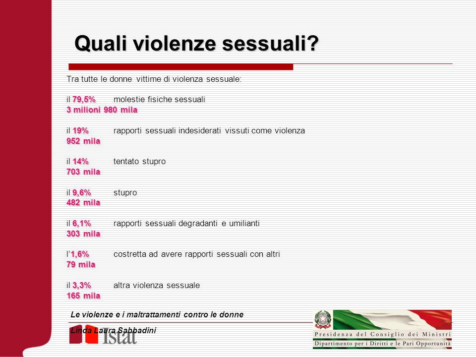 Quali violenze sessuali? Tra tutte le donne vittime di violenza sessuale: 79,5% il 79,5% molestie fisiche sessuali 3 milioni 980 mila 19% il 19% rappo