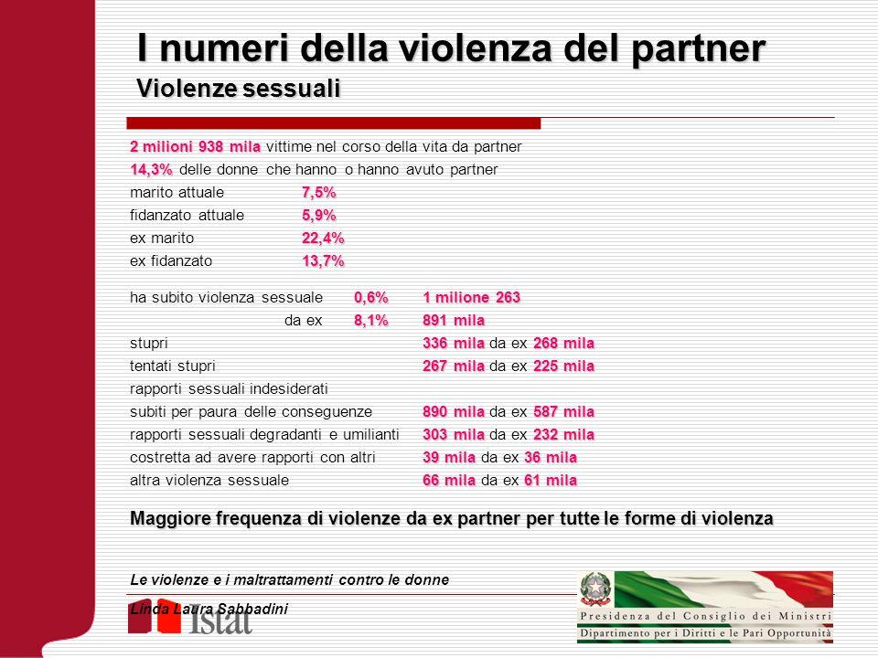 I numeri della violenza del partner Violenze sessuali 2 milioni 938 mila 2 milioni 938 mila vittime nel corso della vita da partner 14,3% 14,3% delle