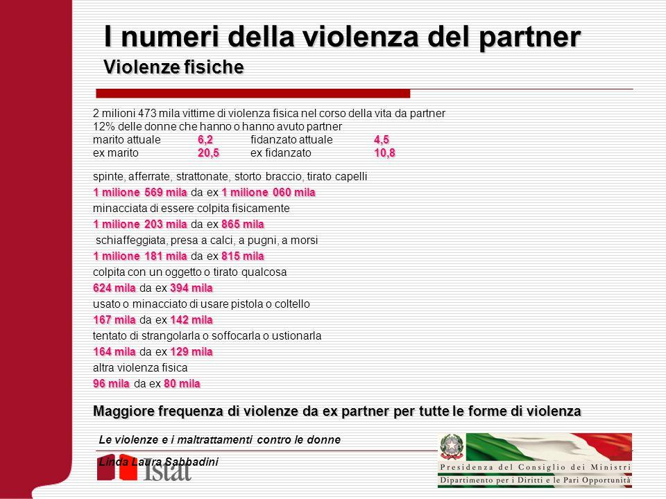 I numeri della violenza del partner Violenze fisiche 2 milioni 473 mila vittime di violenza fisica nel corso della vita da partner 12% delle donne che